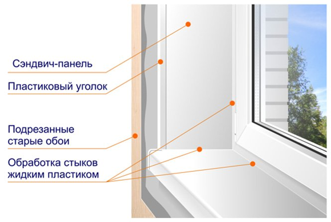 Имитация окна на стене купить